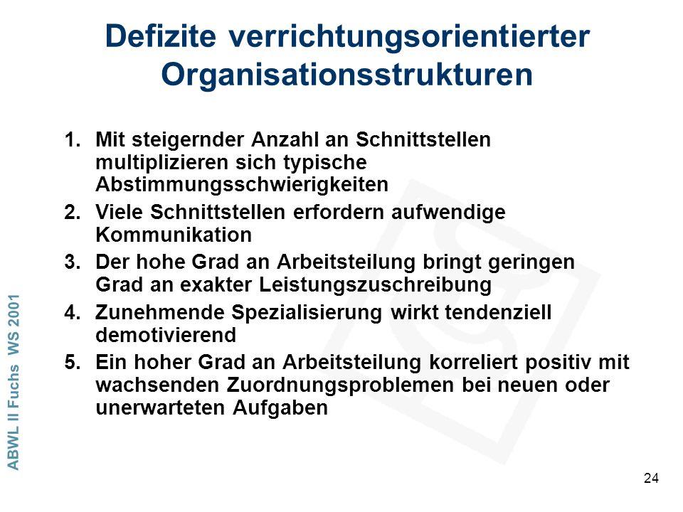 ABWL II Fuchs WS 2001 24 Defizite verrichtungsorientierter Organisationsstrukturen 1.Mit steigernder Anzahl an Schnittstellen multiplizieren sich typi