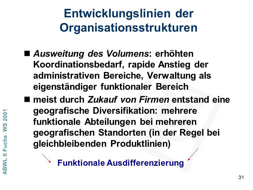 ABWL II Fuchs WS 2001 31 Entwicklungslinien der Organisationsstrukturen nAusweitung des Volumens: erhöhten Koordinationsbedarf, rapide Anstieg der adm