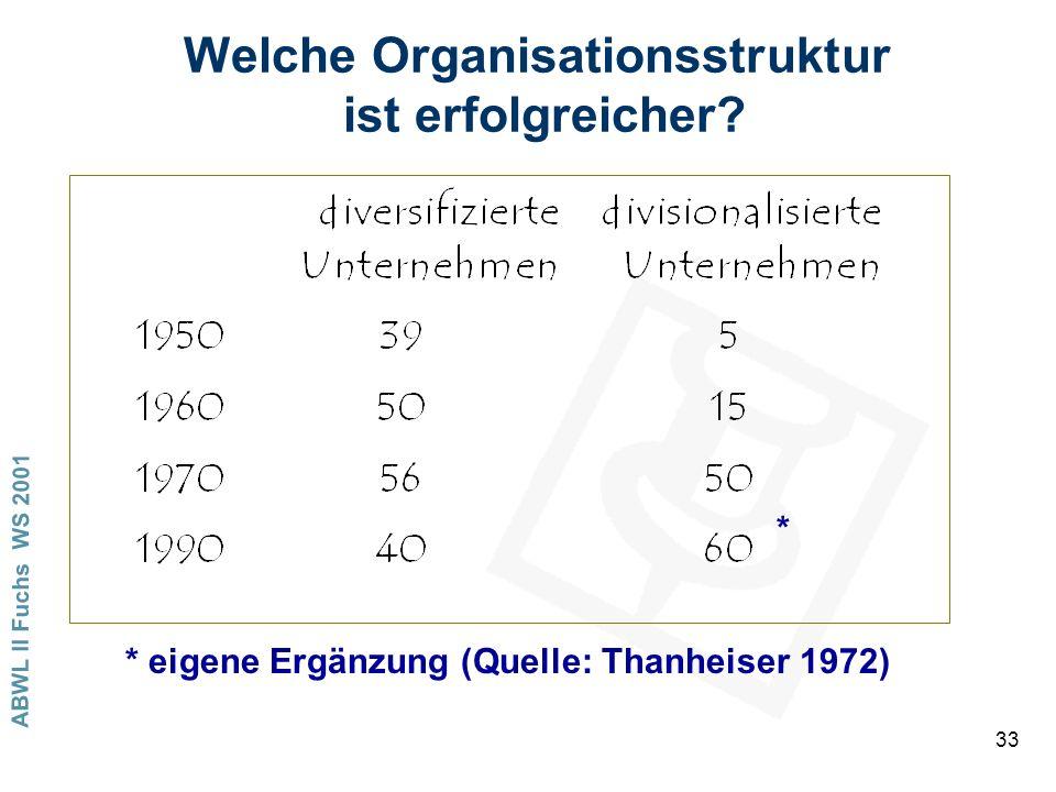 ABWL II Fuchs WS 2001 33 * * eigene Ergänzung (Quelle: Thanheiser 1972) Welche Organisationsstruktur ist erfolgreicher?