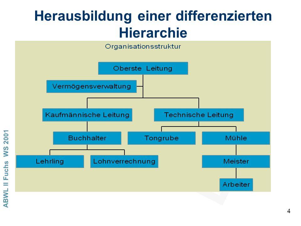 ABWL II Fuchs WS 2001 4 Herausbildung einer differenzierten Hierarchie