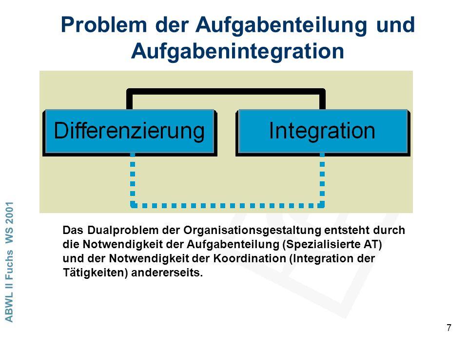 ABWL II Fuchs WS 2001 7 Problem der Aufgabenteilung und Aufgabenintegration Das Dualproblem der Organisationsgestaltung entsteht durch die Notwendigkeit der Aufgabenteilung (Spezialisierte AT) und der Notwendigkeit der Koordination (Integration der Tätigkeiten) andererseits.