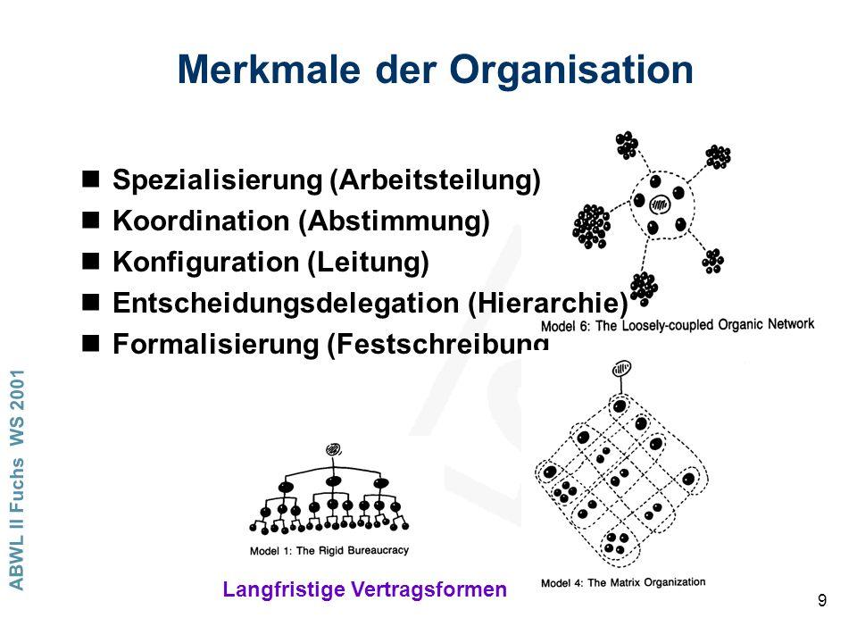 ABWL II Fuchs WS 2001 9 Merkmale der Organisation nSpezialisierung (Arbeitsteilung) nKoordination (Abstimmung) nKonfiguration (Leitung) nEntscheidungsdelegation (Hierarchie) nFormalisierung (Festschreibung Langfristige Vertragsformen