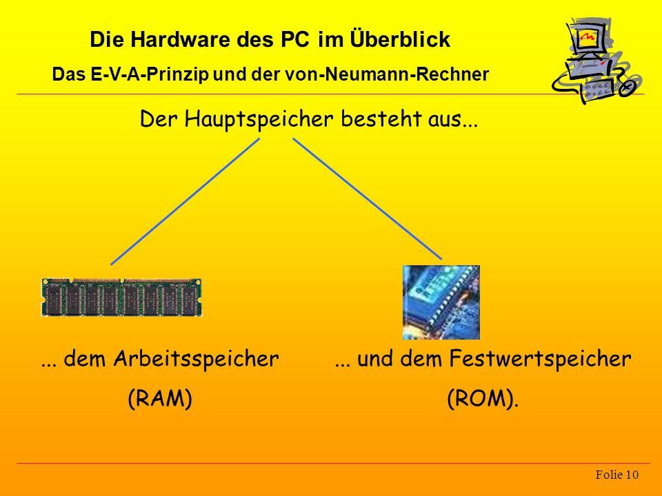 Die Hardware des PC im Überblick Das E-V-A-Prinzip und der von-Neumann-Rechner Folie 10 Der Hauptspeicher besteht aus...... dem Arbeitsspeicher (RAM).