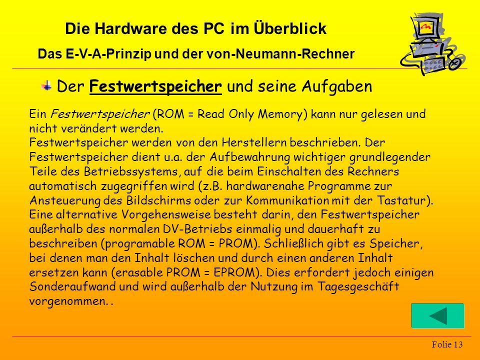 Die Hardware des PC im Überblick Das E-V-A-Prinzip und der von-Neumann-Rechner Folie 13 Der Festwertspeicher und seine Aufgaben Ein Festwertspeicher (