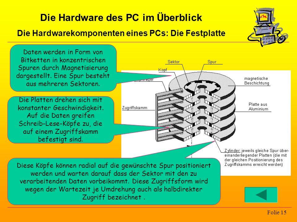 Die Hardware des PC im Überblick Die Hardwarekomponenten eines PCs: Die Festplatte Folie 15 Daten werden in Form von Bitketten in konzentrischen Spure