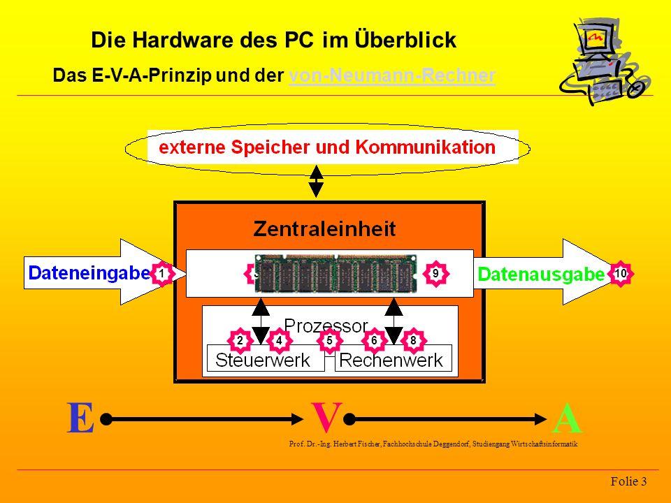 Die Hardware des PC im Überblick Das E-V-A-Prinzip und der von-Neumann-Rechnervon-Neumann-Rechner Folie 3 EVA 1 2 3 4 7 65 910 8 Prof. Dr.-Ing. Herber