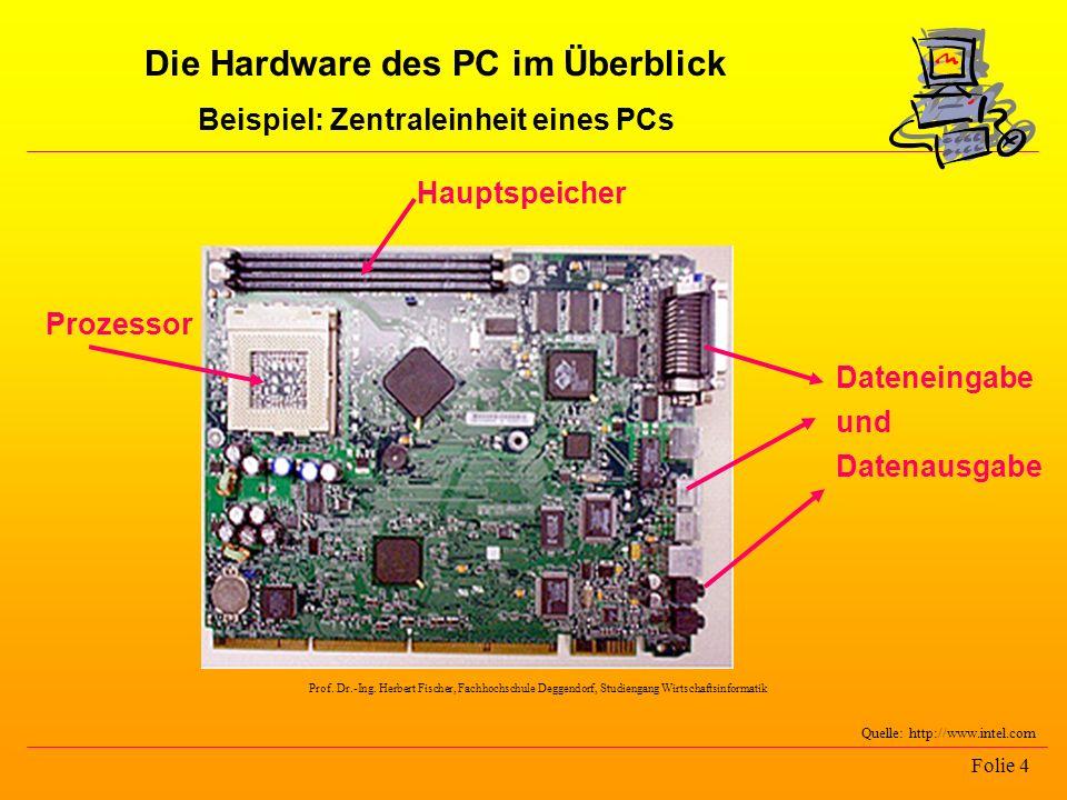 Die Hardware des PC im Überblick Beispiel: Zentraleinheit eines PCs Folie 4 Quelle: http://www.intel.com Prozessor Hauptspeicher Dateneingabe und Date