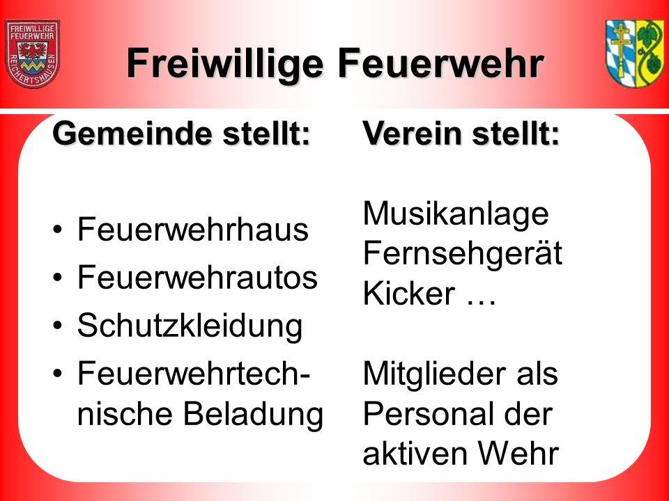 Freiwillige Feuerwehr Gemeinde stellt: Feuerwehrhaus Feuerwehrautos Schutzkleidung Feuerwehrtech- nische Beladung Verein stellt: Musikanlage Fernsehge