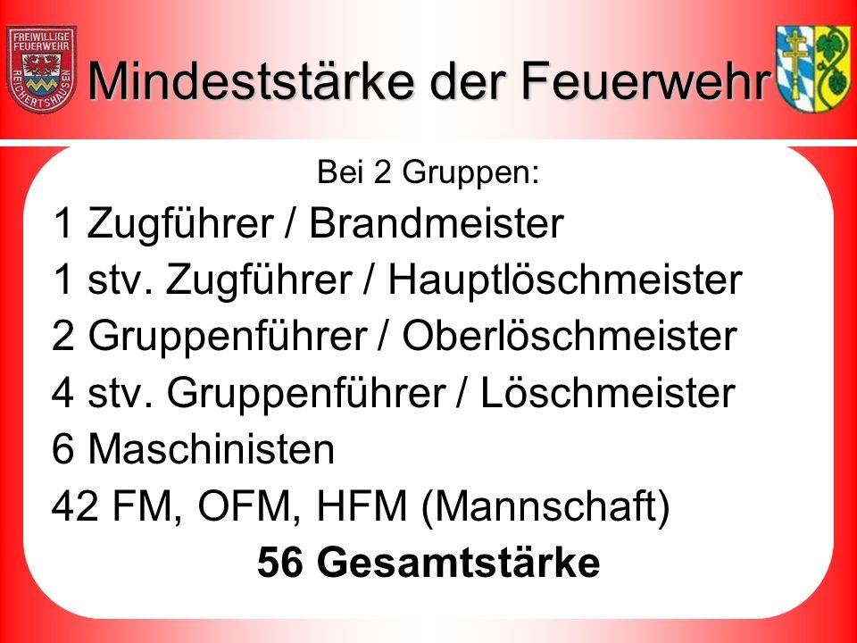 Mindeststärke der Feuerwehr Bei 2 Gruppen: 1 Zugführer / Brandmeister 1 stv. Zugführer / Hauptlöschmeister 2 Gruppenführer / Oberlöschmeister 4 stv. G