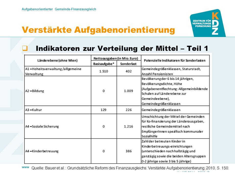 www.kdz.or.at Verstärkte Aufgabenorientierung Aufgabenorientierter Gemeinde-Finanzausgleich Dr. Karoline Mitterer 17. Mai 2014 · Seite 12 Indikatoren