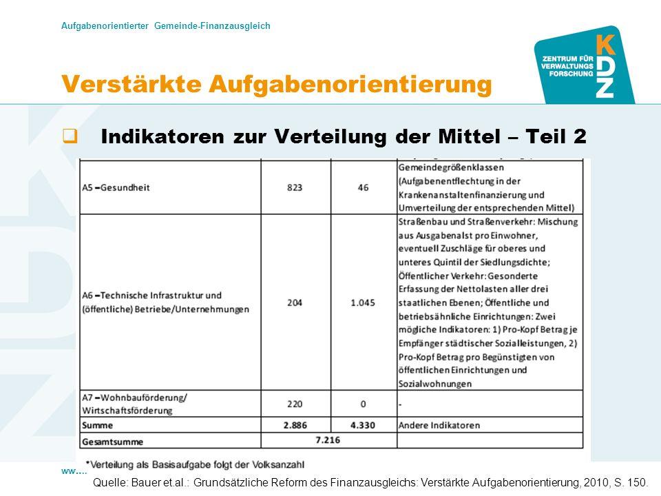 www.kdz.or.at Verstärkte Aufgabenorientierung Indikatoren zur Verteilung der Mittel – Teil 2 Aufgabenorientierter Gemeinde-Finanzausgleich Dr. Karolin