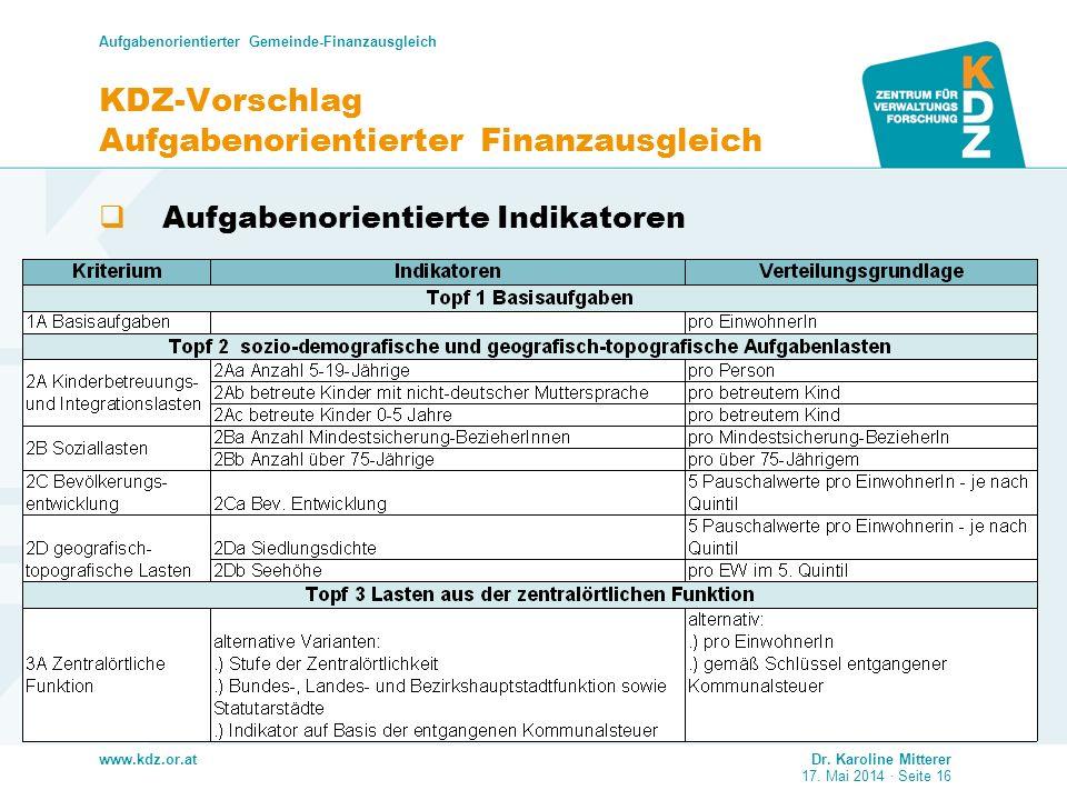 www.kdz.or.at Aufgabenorientierter Gemeinde-Finanzausgleich Dr. Karoline Mitterer 17. Mai 2014 · Seite 16 KDZ-Vorschlag Aufgabenorientierter Finanzaus