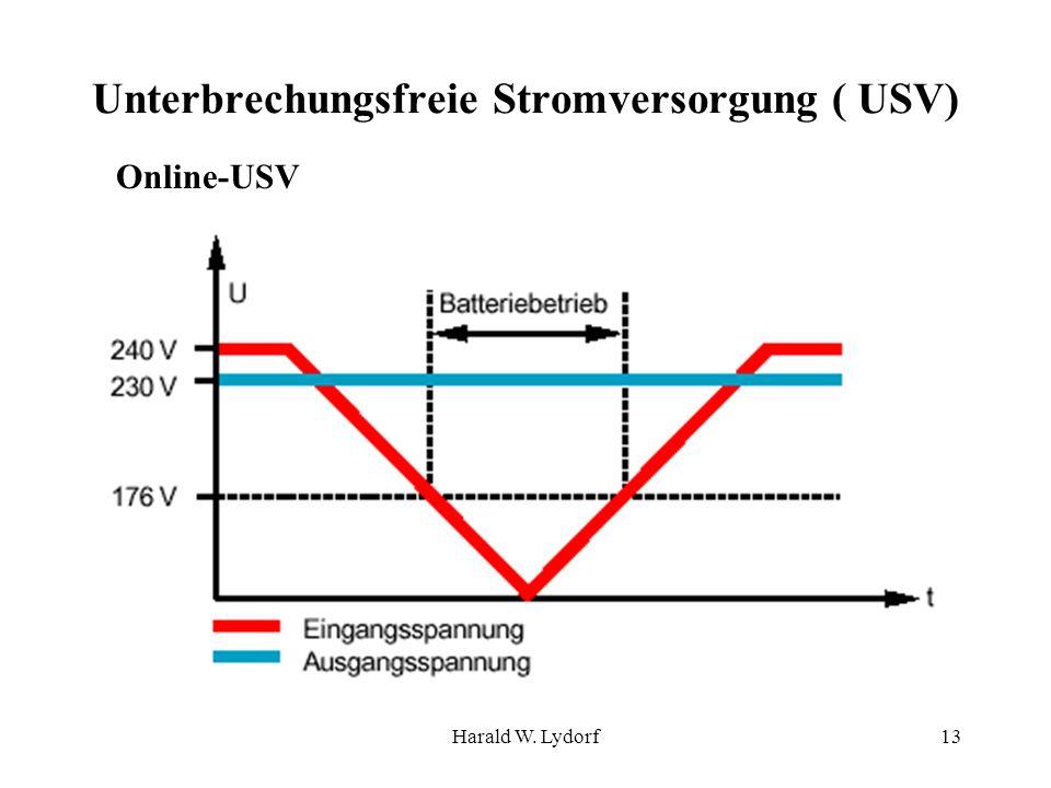 Harald W. Lydorf13 Unterbrechungsfreie Stromversorgung ( USV) Online-USV