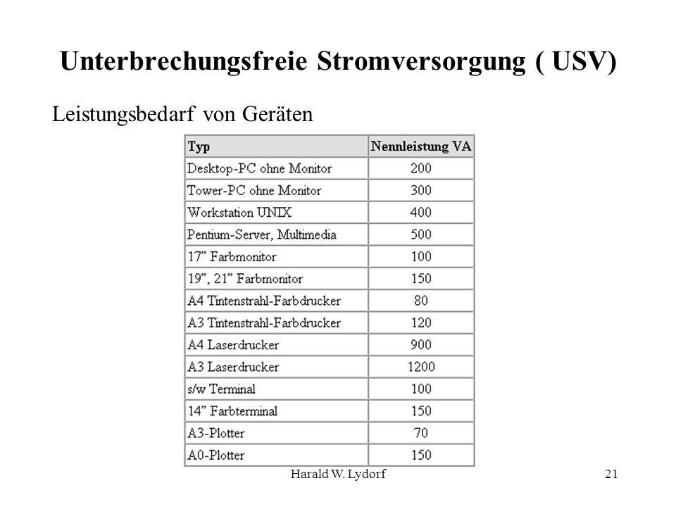 Harald W. Lydorf21 Unterbrechungsfreie Stromversorgung ( USV) Leistungsbedarf von Geräten