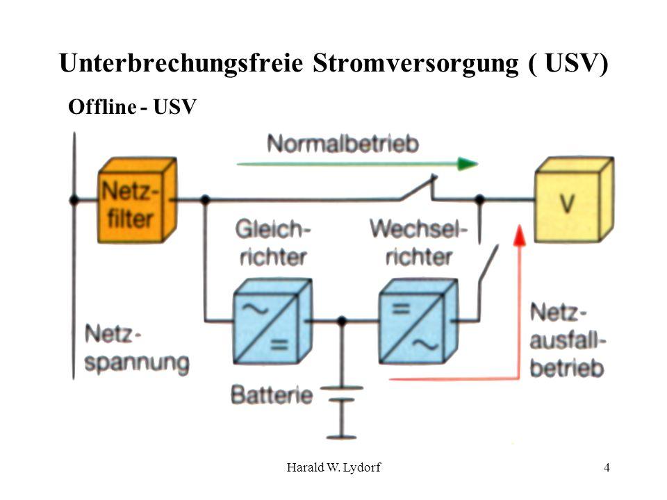 Harald W. Lydorf4 Unterbrechungsfreie Stromversorgung ( USV) Offline - USV