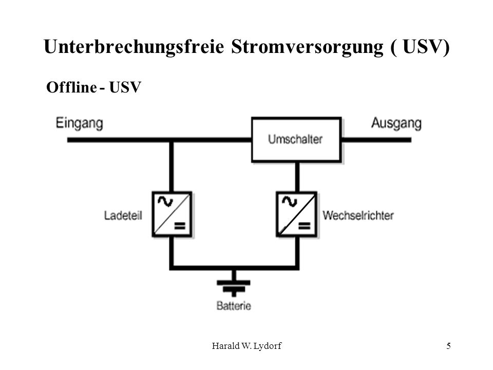 Harald W. Lydorf5 Unterbrechungsfreie Stromversorgung ( USV) Offline - USV