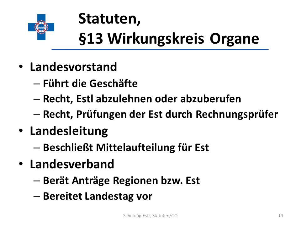 Statuten, §13 Wirkungskreis Organe Landesvorstand – Führt die Geschäfte – Recht, Estl abzulehnen oder abzuberufen – Recht, Prüfungen der Est durch Rec