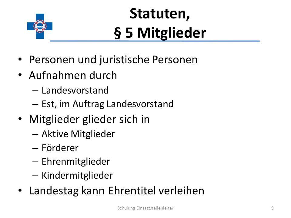 Statuten, §6 Rechte Mitglieder Anträge an den Landestag stellen – Über Einsatzstellenleiter Wahlrecht – Aktiv mit Vollendung 15.Lj.