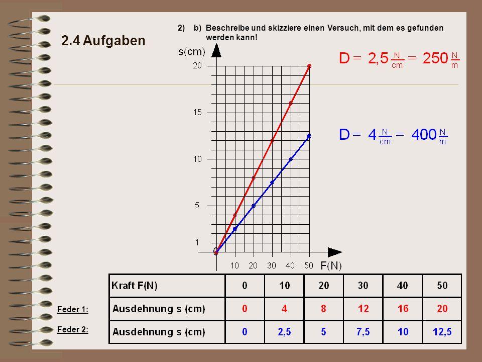 2.4 Aufgaben 2)b)Beschreibe und skizziere einen Versuch, mit dem es gefunden werden kann! Feder 2: Feder 1:
