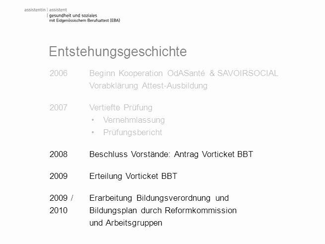 2006Beginn Kooperation OdASanté & SAVOIRSOCIAL Vorabklärung Attest-Ausbildung 2007Vertiefte Prüfung Vernehmlassung Prüfungsbericht 2008Beschluss Vorst