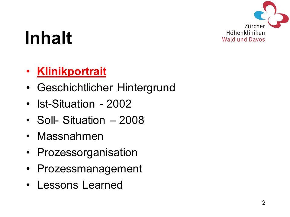 2 Inhalt Klinikportrait Geschichtlicher Hintergrund Ist-Situation - 2002 Soll- Situation – 2008 Massnahmen Prozessorganisation Prozessmanagement Lesso