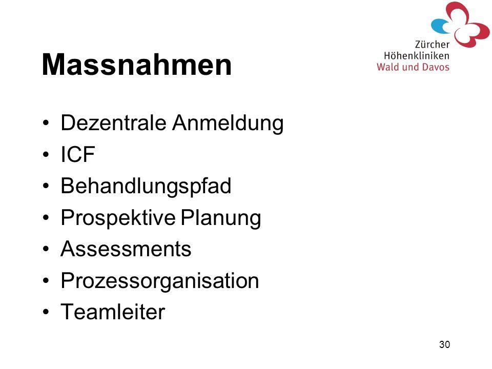 30 Massnahmen Dezentrale Anmeldung ICF Behandlungspfad Prospektive Planung Assessments Prozessorganisation Teamleiter
