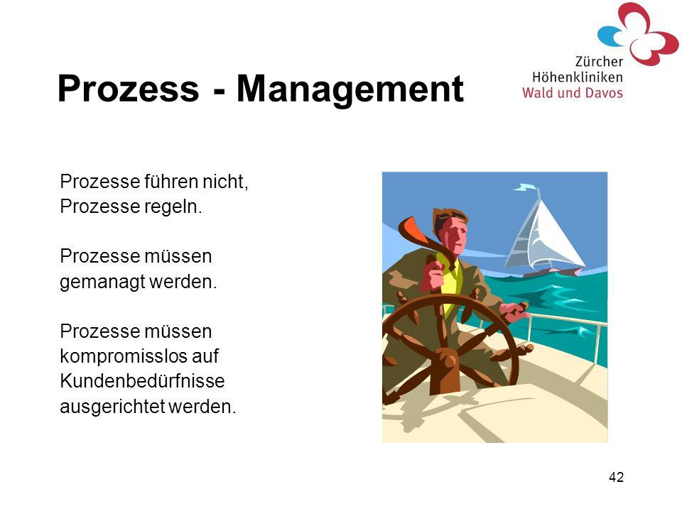 42 Prozesse führen nicht, Prozesse regeln. Prozesse müssen gemanagt werden. Prozesse müssen kompromisslos auf Kundenbedürfnisse ausgerichtet werden. P