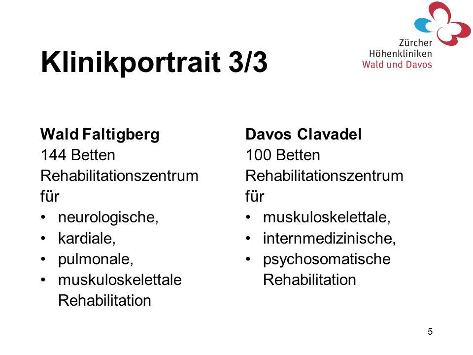 5 Wald Faltigberg 144 Betten Rehabilitationszentrum für neurologische, kardiale, pulmonale, muskuloskelettale Rehabilitation Davos Clavadel 100 Betten