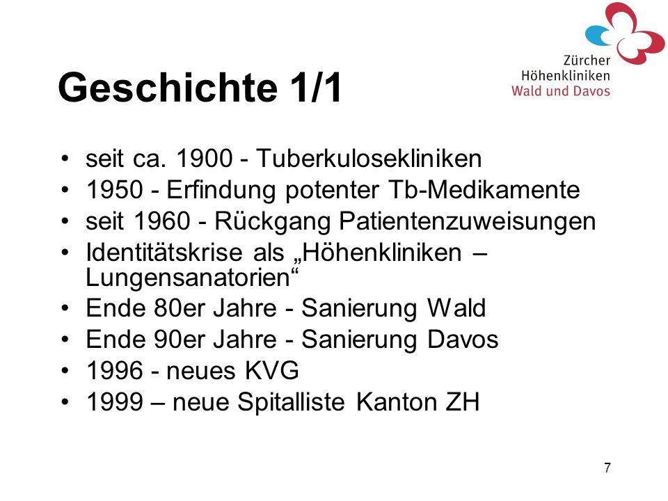 7 Geschichte 1/1 seit ca. 1900 - Tuberkulosekliniken 1950 - Erfindung potenter Tb-Medikamente seit 1960 - Rückgang Patientenzuweisungen Identitätskris