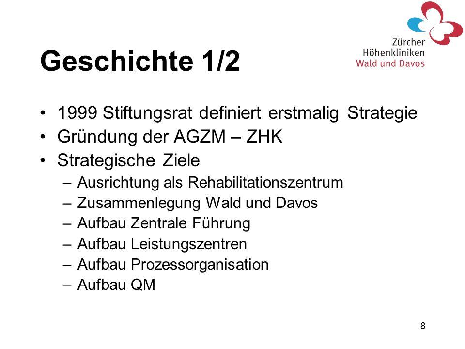 8 Geschichte 1/2 1999 Stiftungsrat definiert erstmalig Strategie Gründung der AGZM – ZHK Strategische Ziele –Ausrichtung als Rehabilitationszentrum –Z