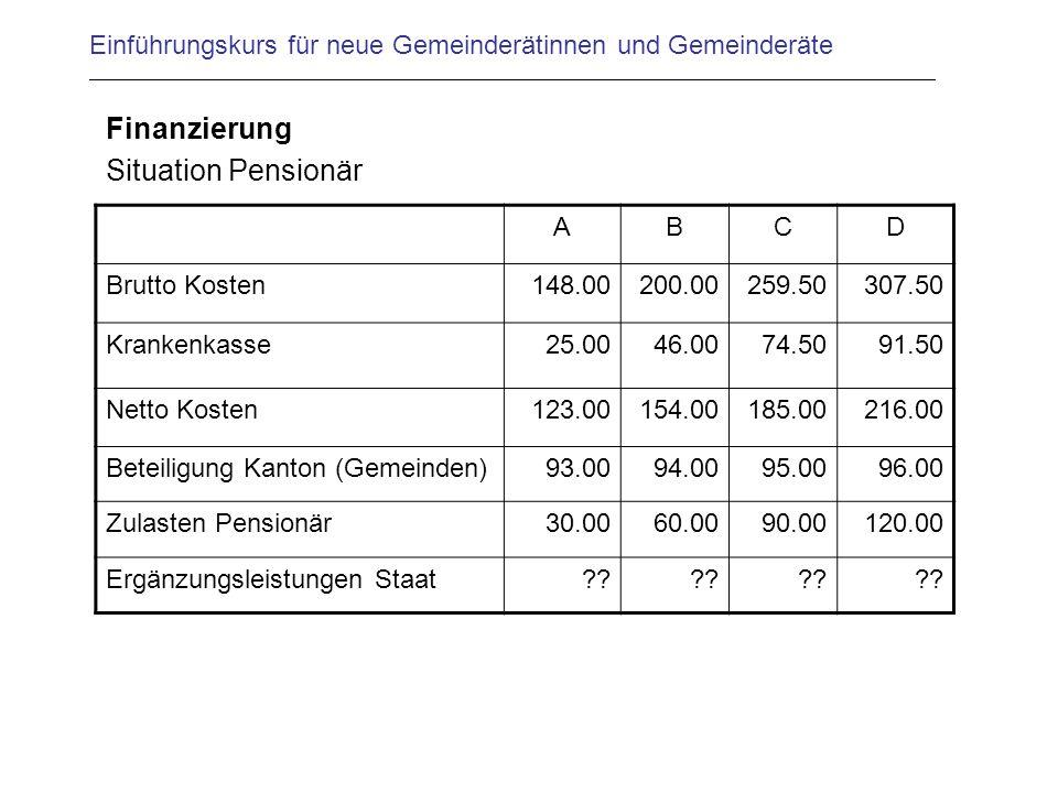 Einführungskurs für neue Gemeinderätinnen und Gemeinderäte Finanzierung Situation Pensionär ABCD Brutto Kosten148.00200.00259.50307.50 Krankenkasse25.
