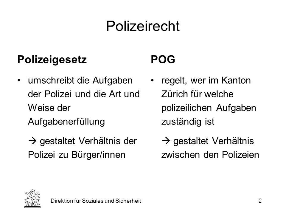 Direktion für Soziales und Sicherheit2 Polizeirecht Polizeigesetz umschreibt die Aufgaben der Polizei und die Art und Weise der Aufgabenerfüllung gestaltet Verhältnis der Polizei zu Bürger/innen POG regelt, wer im Kanton Zürich für welche polizeilichen Aufgaben zuständig ist gestaltet Verhältnis zwischen den Polizeien