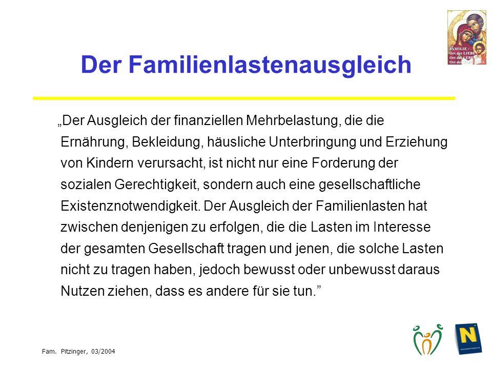 Fam. Pitzinger, 03/2004 Der Familienlastenausgleich Der Ausgleich der finanziellen Mehrbelastung, die die Ernährung, Bekleidung, häusliche Unterbringu