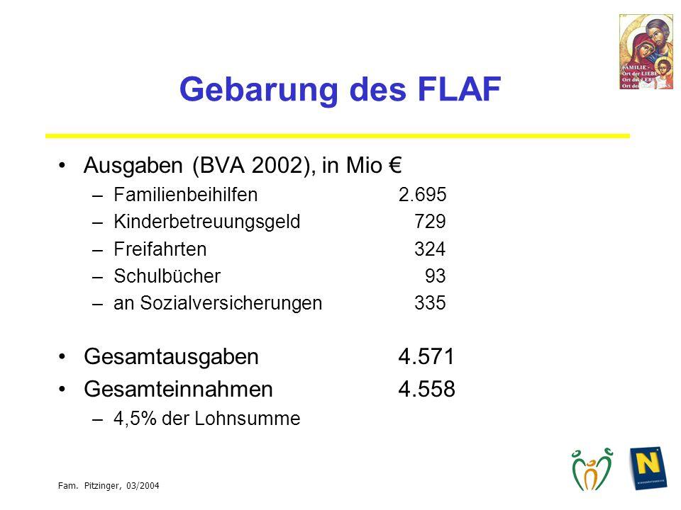 Fam. Pitzinger, 03/2004 Gebarung des FLAF Ausgaben (BVA 2002), in Mio –Familienbeihilfen2.695 –Kinderbetreuungsgeld 729 –Freifahrten 324 –Schulbücher