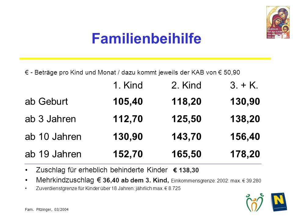 Fam. Pitzinger, 03/2004 Familienbeihilfe - Beträge pro Kind und Monat / dazu kommt jeweils der KAB von 50,90 1. Kind2. Kind 3. + K. ab Geburt105,40118