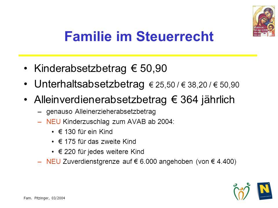 Fam. Pitzinger, 03/2004 Familie im Steuerrecht Kinderabsetzbetrag 50,90 Unterhaltsabsetzbetrag 25,50 / 38,20 / 50,90 Alleinverdienerabsetzbetrag 364 j
