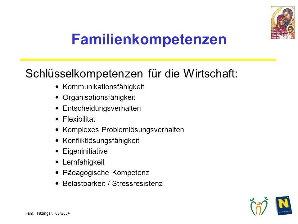 Fam. Pitzinger, 03/2004 Familienkompetenzen Schlüsselkompetenzen für die Wirtschaft: Kommunikationsfähigkeit Organisationsfähigkeit Entscheidungsverha