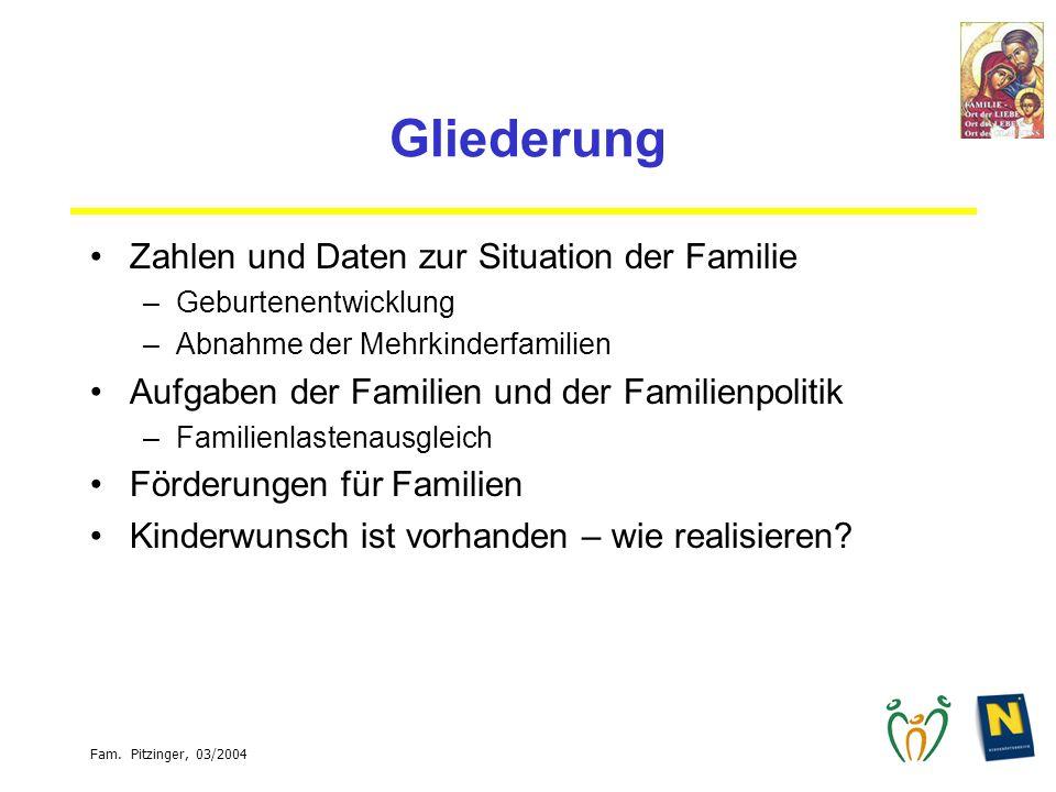 Fam. Pitzinger, 03/2004 Gliederung Zahlen und Daten zur Situation der Familie –Geburtenentwicklung –Abnahme der Mehrkinderfamilien Aufgaben der Famili