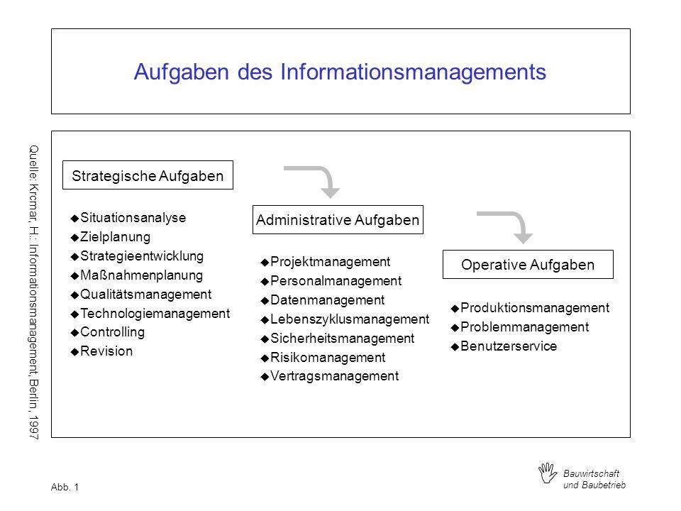 I Bauwirtschaft und Baubetrieb Aufgaben des Informationsmanagements Strategische Aufgaben Administrative Aufgaben Operative Aufgaben Projektmanagement
