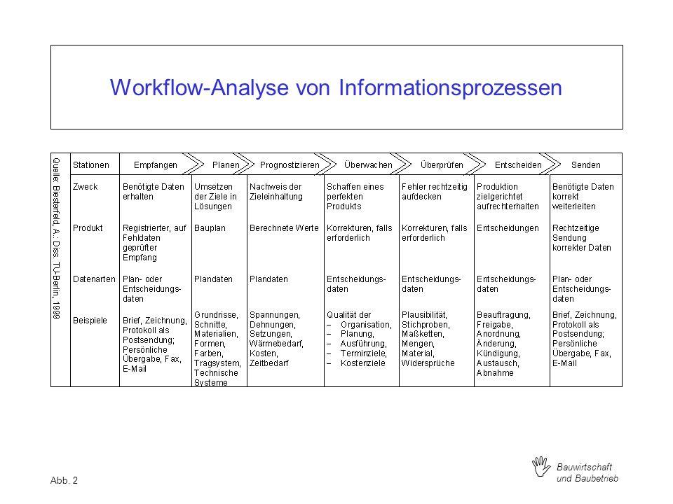 I Bauwirtschaft und Baubetrieb Workflow-Analyse von Informationsprozessen Abb. 2