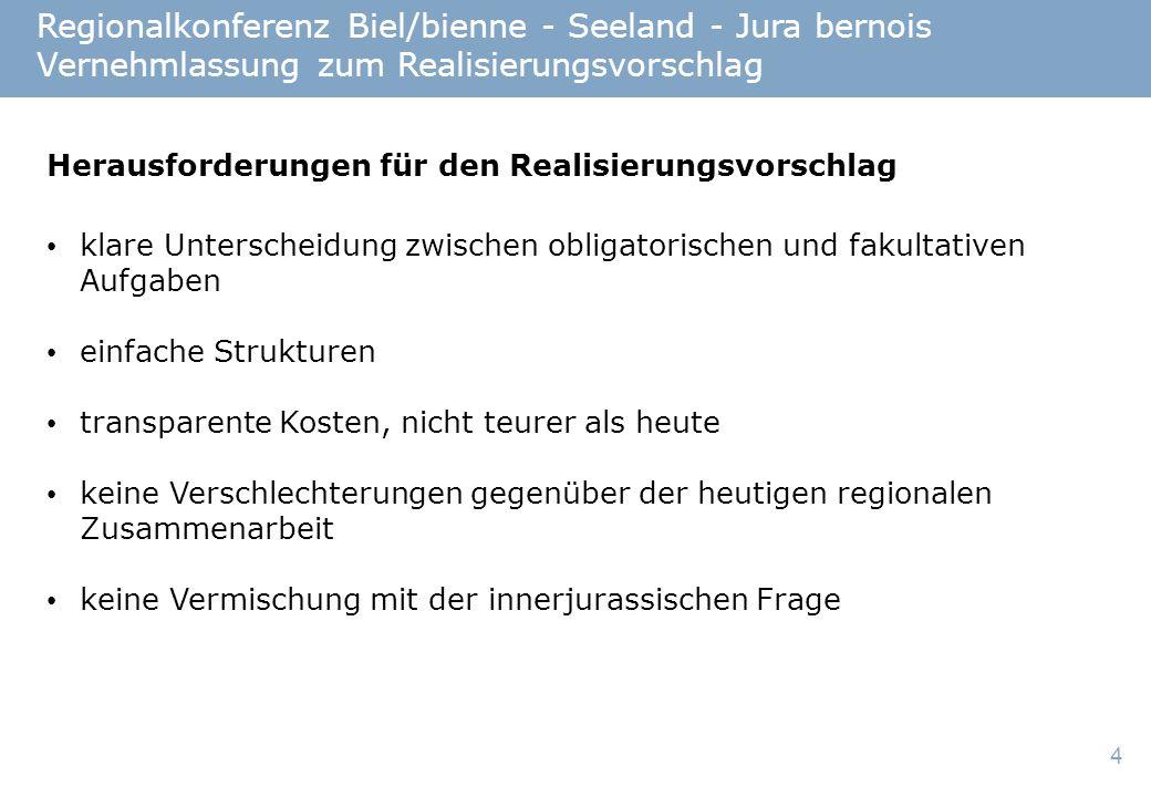 4 Regionalkonferenz Biel/bienne - Seeland - Jura bernois Vernehmlassung zum Realisierungsvorschlag klare Unterscheidung zwischen obligatorischen und fakultativen Aufgaben einfache Strukturen transparente Kosten, nicht teurer als heute keine Verschlechterungen gegenüber der heutigen regionalen Zusammenarbeit keine Vermischung mit der innerjurassischen Frage Herausforderungen für den Realisierungsvorschlag