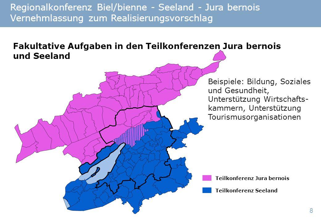 8 Regionalkonferenz Biel/bienne - Seeland - Jura bernois Vernehmlassung zum Realisierungsvorschlag Fakultative Aufgaben in den Teilkonferenzen Jura bernois und Seeland Beispiele: Bildung, Soziales und Gesundheit, Unterstützung Wirtschafts- kammern, Unterstützung Tourismusorganisationen Teilkonferenz Jura bernois Teilkonferenz Seeland
