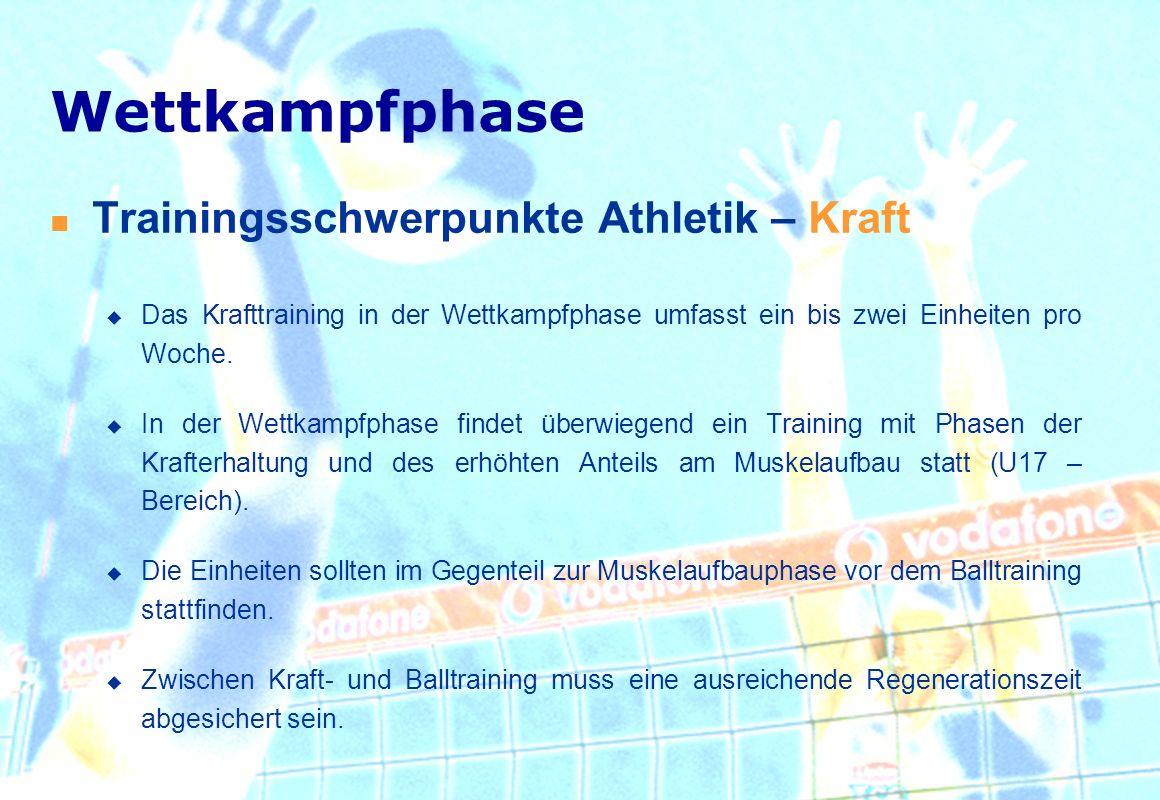 Trainingsschwerpunkte Athletik – Kraft Das Krafttraining in der Wettkampfphase umfasst ein bis zwei Einheiten pro Woche. In der Wettkampfphase findet