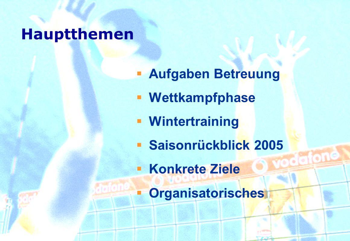 Saisonrückblick 2005 International