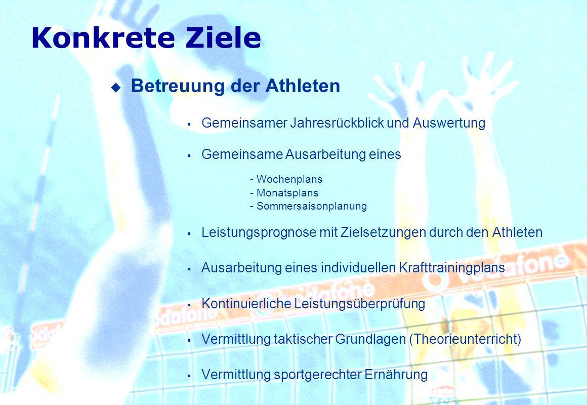 Konkrete Ziele Betreuung der Athleten Gemeinsamer Jahresrückblick und Auswertung Gemeinsame Ausarbeitung eines - Wochenplans - Monatsplans - Sommersai