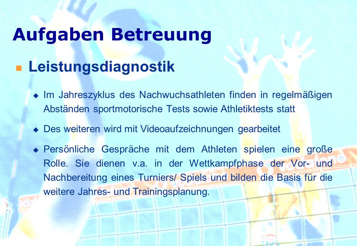 Konkrete Ziele Wochenendmaßnahmen für Kaderathleten (Wintertraining) Angebot von Fortbildungsmaßnahmen für Halle (Winter) und Beach (Frühling/Sommer) Langfristiger Aufbau von Regionalstützpunkten Integration der Hallenvereine am langfristigen Aufbau der Leistungsdichte und Spitze