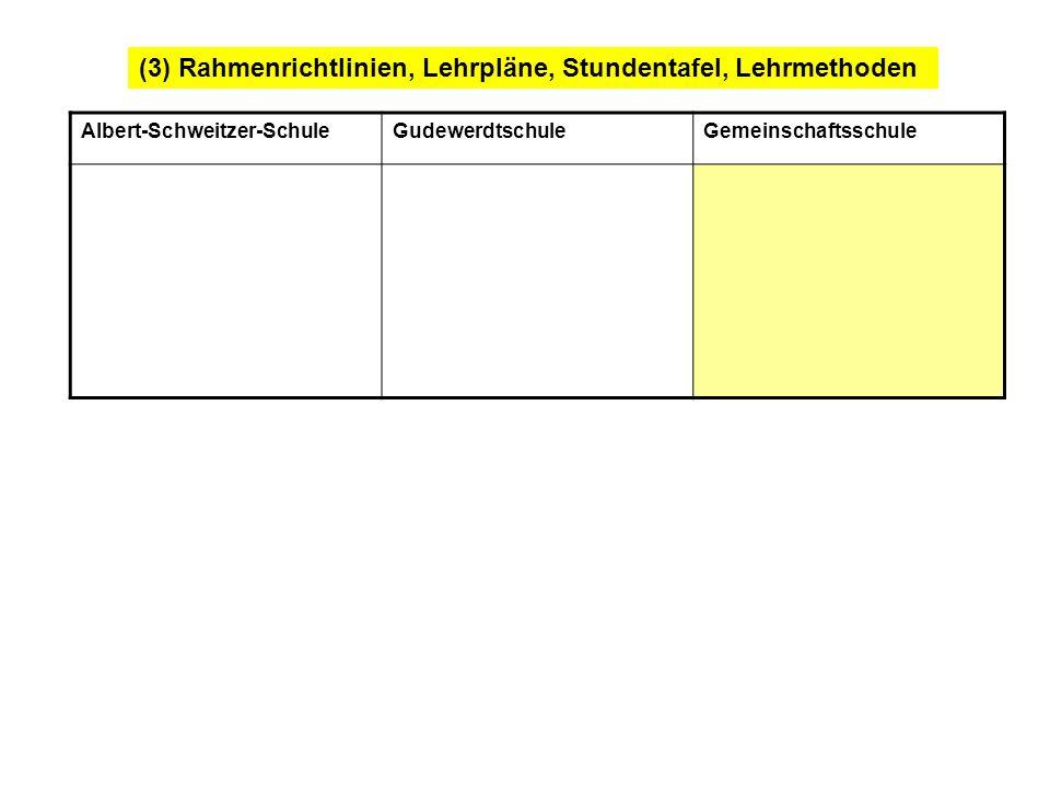 (3) Rahmenrichtlinien, Lehrpläne, Stundentafel, Lehrmethoden Albert-Schweitzer-SchuleGudewerdtschuleGemeinschaftsschule