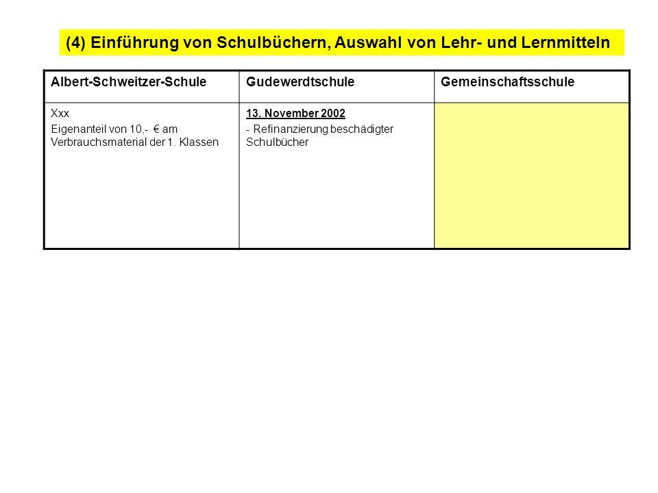 (4) Einführung von Schulbüchern, Auswahl von Lehr- und Lernmitteln Albert-Schweitzer-SchuleGudewerdtschuleGemeinschaftsschule Xxx Eigenanteil von 10,-