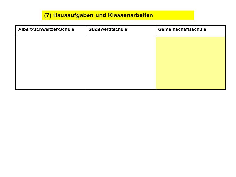 (7) Hausaufgaben und Klassenarbeiten Albert-Schweitzer-SchuleGudewerdtschuleGemeinschaftsschule