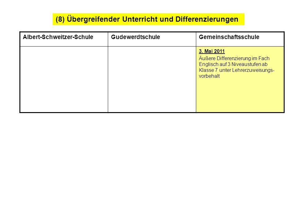(8) Übergreifender Unterricht und Differenzierungen Albert-Schweitzer-SchuleGudewerdtschuleGemeinschaftsschule 3. Mai 2011 Äußere Differenzierung im F